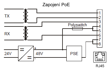 AMiT switch ESW
