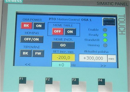 PWM/PTO and S7-1200