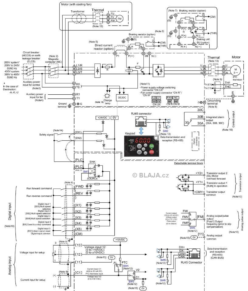 S7 1200 Ovladani Fuji Menice Frenic Ace Pres Rs485 Protokolem Modbus Rtu