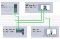 Media Redundancy Protocol (MRP) S7-1500 a Profinet I/O